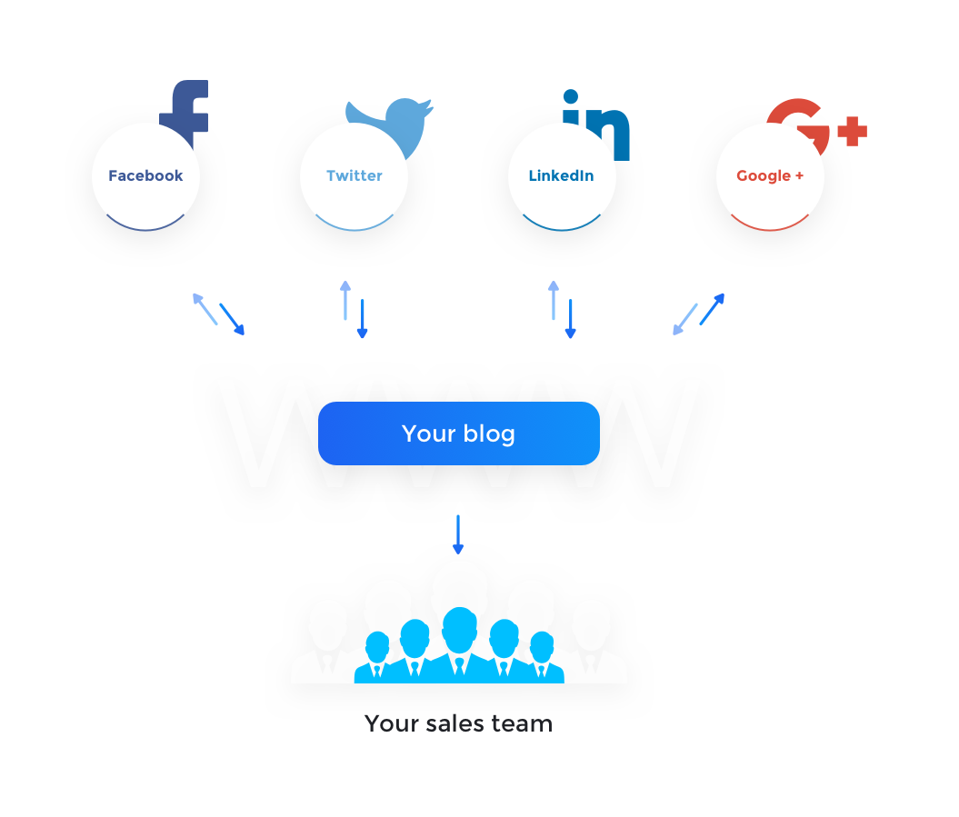 build-your-direct-care-sales-funnel-basic-description.png