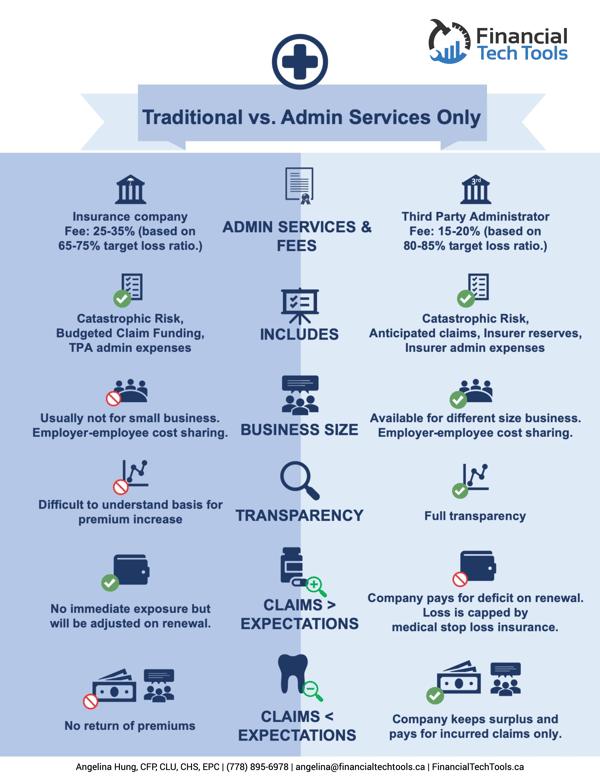 traditionalASO_infographic_Angelina_Hung